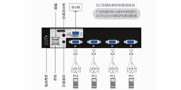 胜为4口VGA KVM切换器-支持音频切换