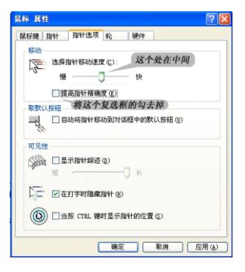 胜为数字KVM切换器配置运行Windows Vista操作系统