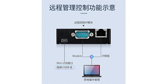 远程IP KVM切换器连接示意图-胜为科技