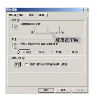 胜为数字KVM切换器配置运行Windows 2000®操作系统的目标服务器