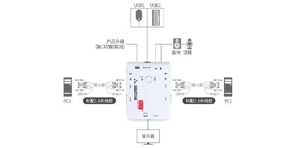 KS-202A连接图例