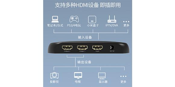 胜为4K超清2口HDMI视频分配器HP-902可连接设备