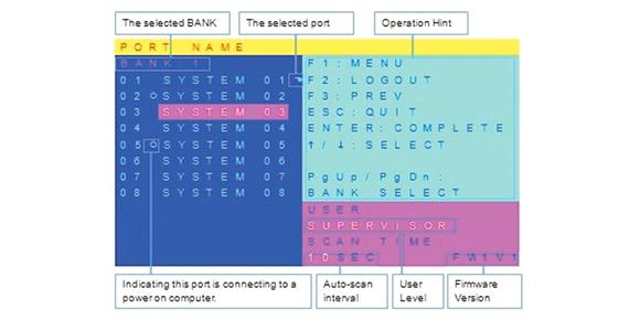 胜为8口CAT5数字KVM切换器-OSD菜单界面