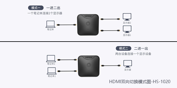 hdmi切换器双向模式HS-1020
