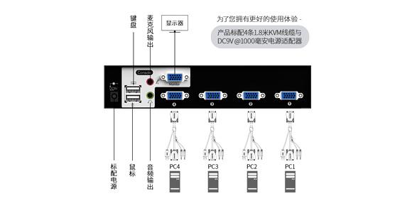 KS-1041UA连接图