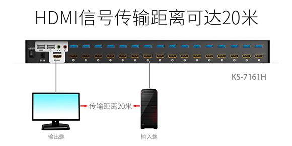 16口HDMI切换器-胜为