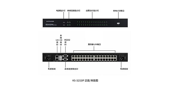 数字KVM切换器品牌-胜为