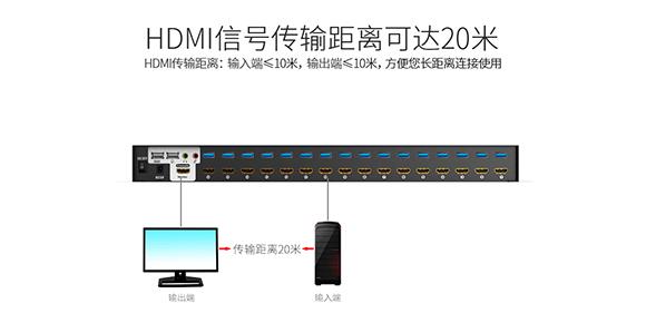 胜为16口HDMI KVM切换器KS-7161H