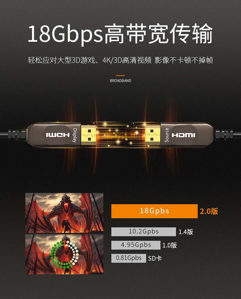 胜为4K光纤HDMI高清连接线---05