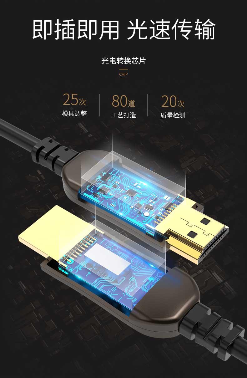 胜为4K光纤HDMI高清连接线---06