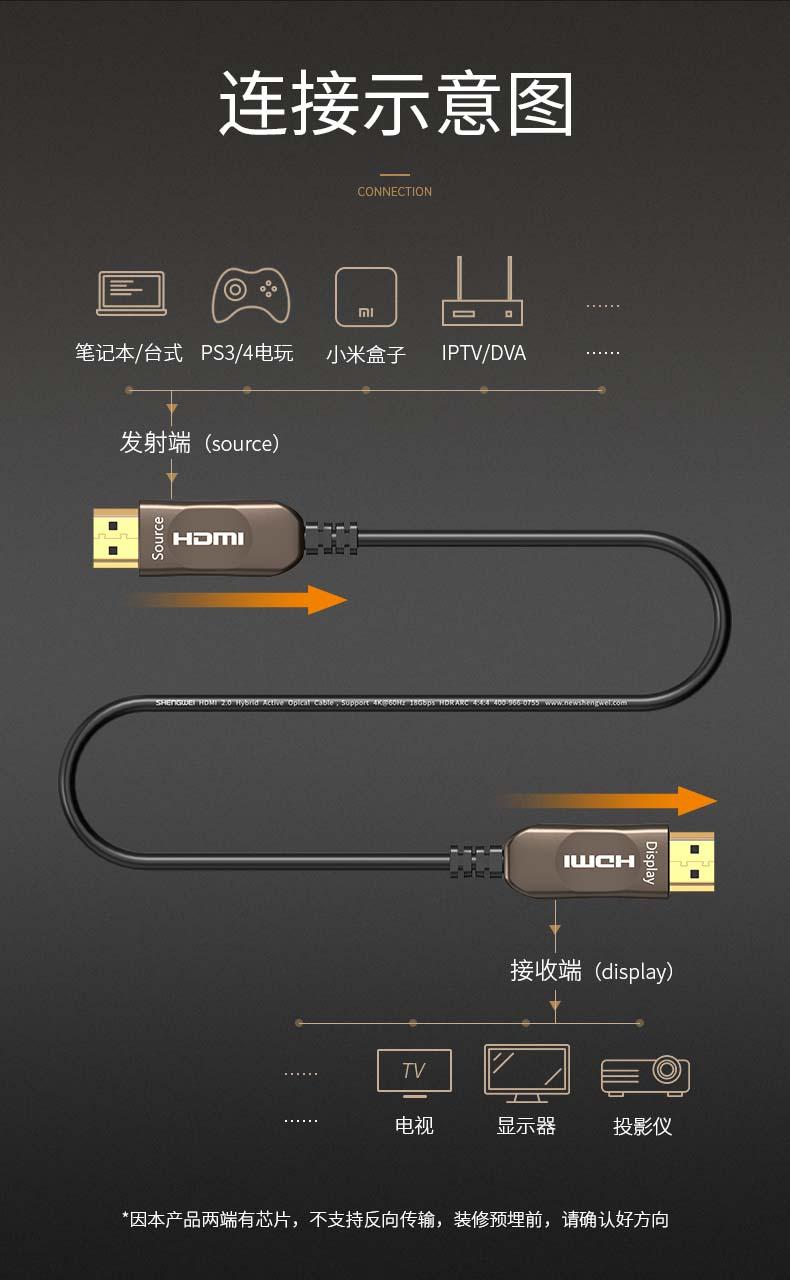 胜为4K光纤HDMI高清连接线---07