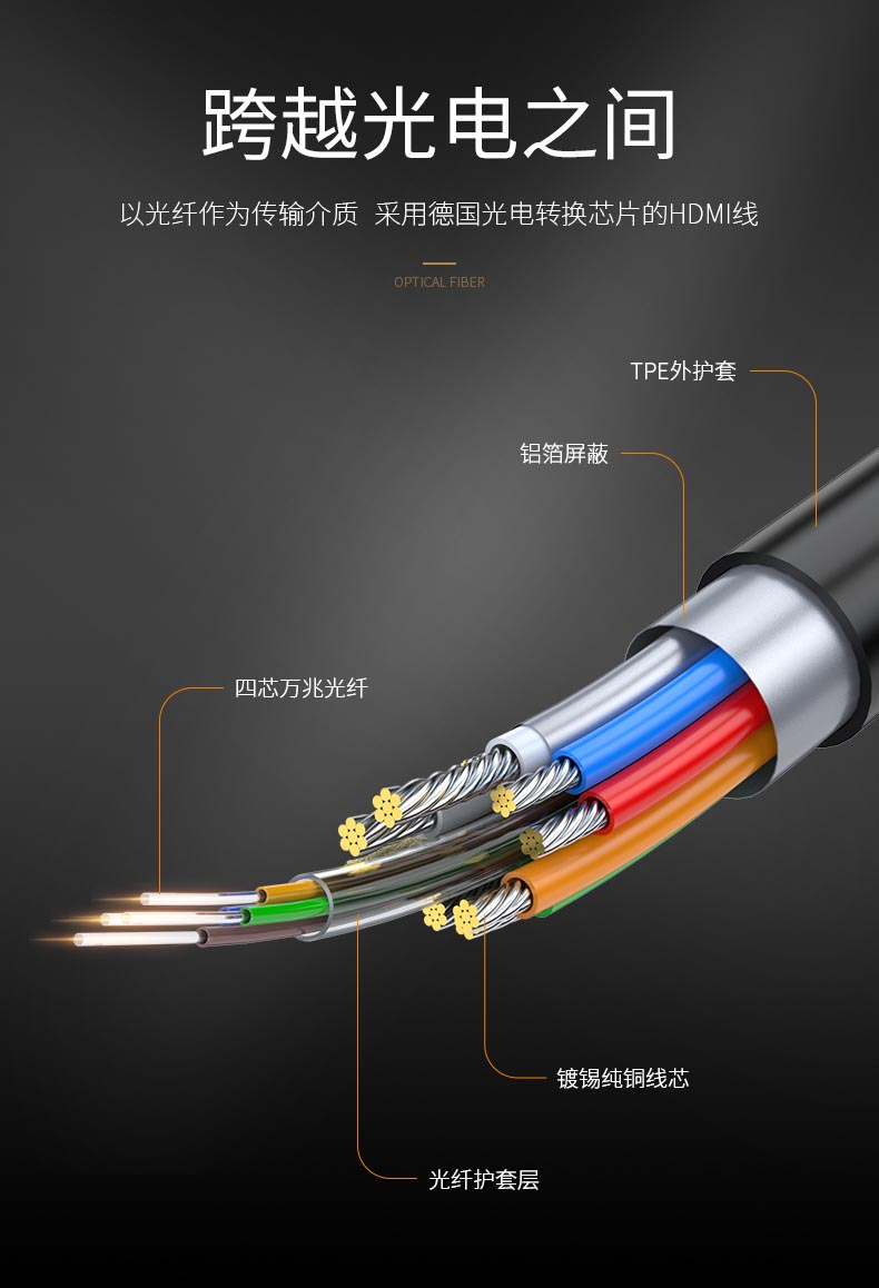 胜为4K光纤HDMI高清连接线---02