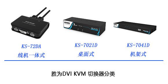 dvi kvm切换器的分类介绍-深圳胜为