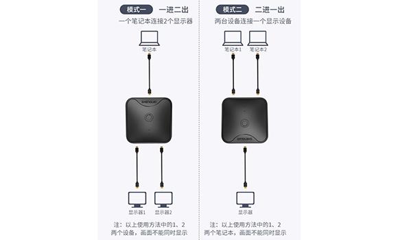 2口高清HDMI分配器-连接模式