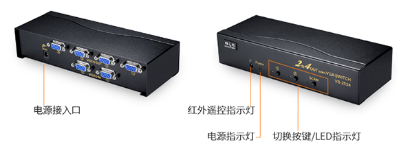 胜为矩阵VGA分配器接口展示VS-2524