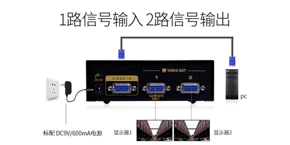 2口高清VGA分配器-接口展示