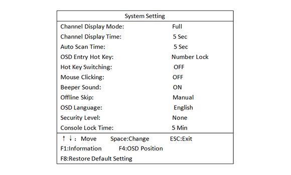 机架型KVM切换器OSD菜单2-胜为科技