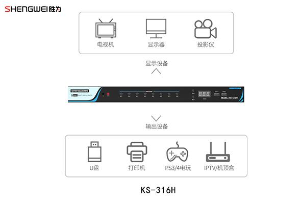 深圳HDMI切换器-胜为科技