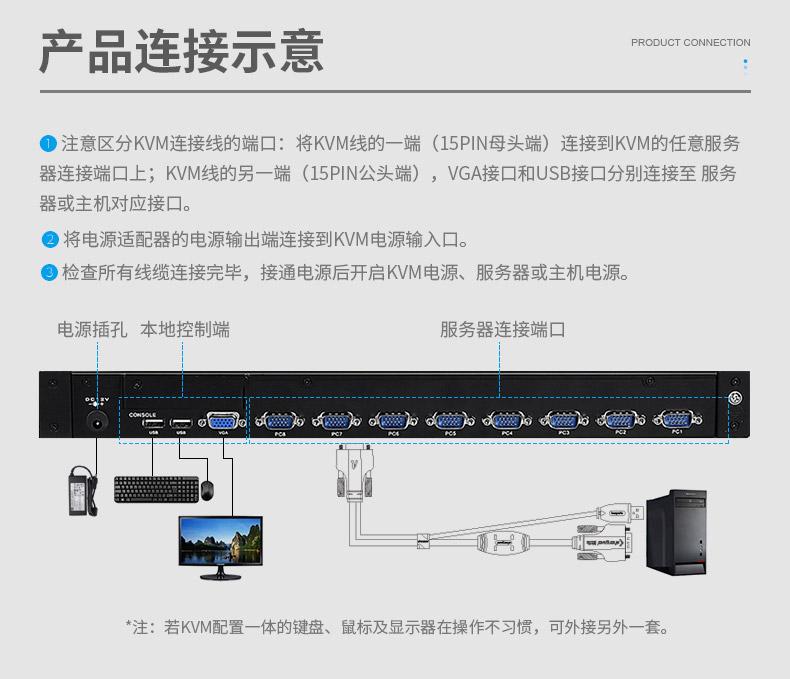 KVM切换器连接图