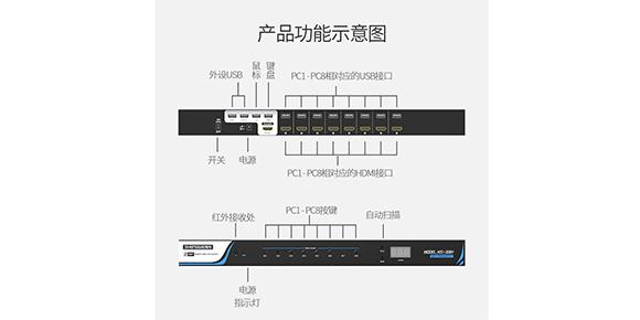 KS-308H产品功能示意图-胜为科技