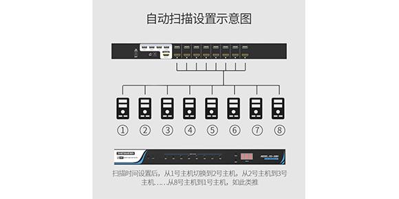 8口HDMI切换器自动扫描设置示意图-胜为