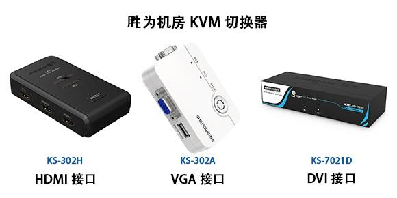 热键HDMI切换器-胜为科技