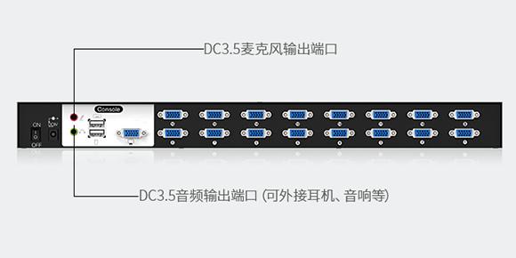 胜为16口VGA多电脑切换器KS-1161UA___接口展示