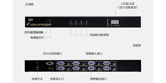 胜为4口VGA高清视频矩阵切换器VM-544接口按键展示