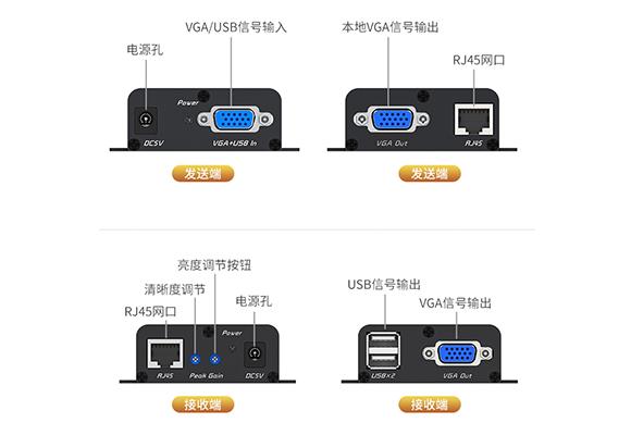 胜为USB KVM信号延长器连接示意图