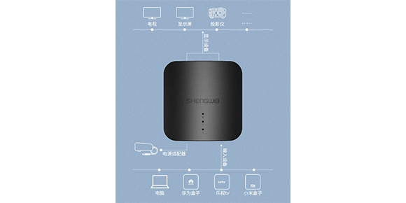 胜为2口HDMI视频分配器HP-102多设备兼容