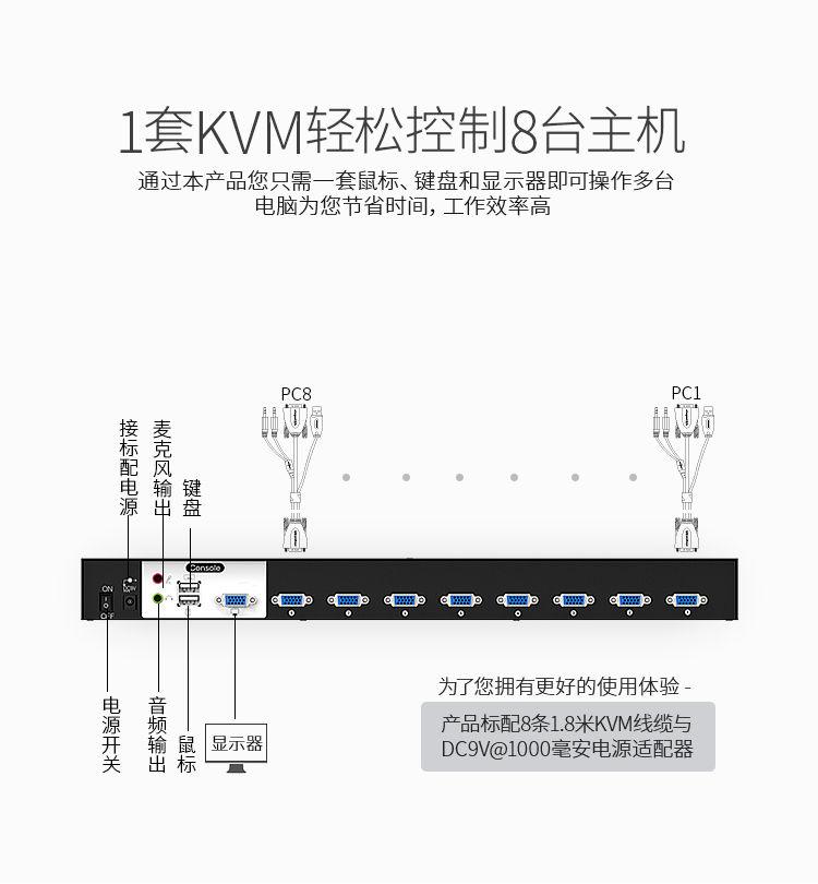 带音频输出8口VGA KVM切换器-胜为