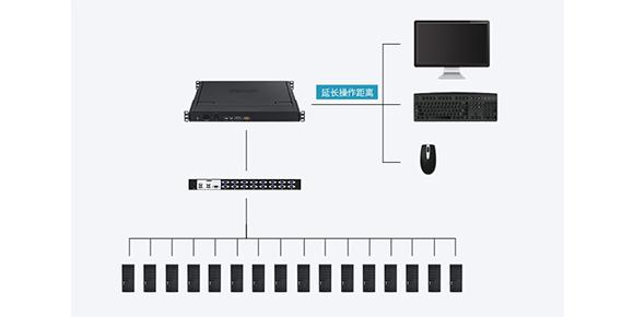 胜为19英寸单口LCD KVM切换器KS-2901L___连接示意图