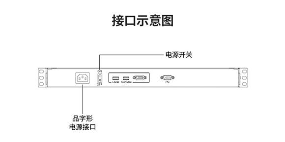 胜为19英寸单口LCD KVM切换器KS-2901L___接口展示图