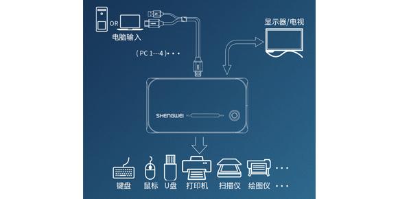 胜为4K高清8口自动HDMI KVM切换器KS-504H连接示意图