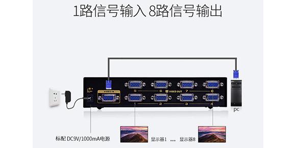 胜为8口VGA视频分配器VS-5008接口展示