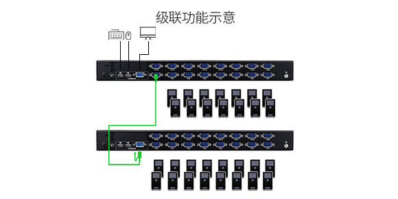 KS-2716LCD KVM连接图