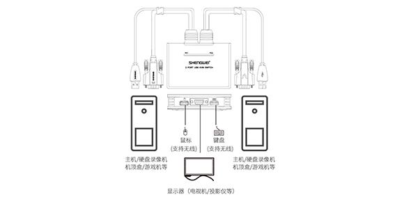 KS-72UA产品连接示意图-胜为科技