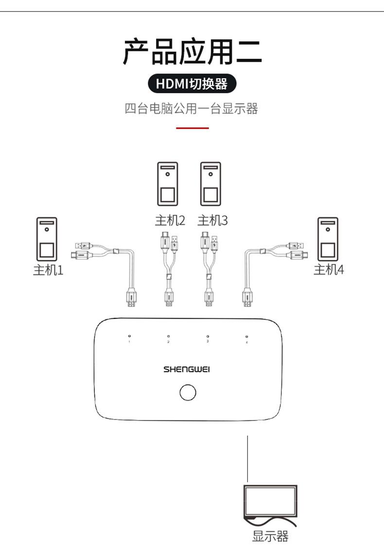 胜为4K高清4口HDMI KVM切换器__790_04