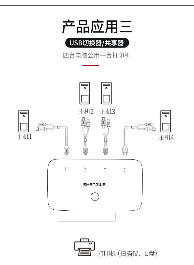 胜为4K高清4口HDMI KVM切换器__790_05