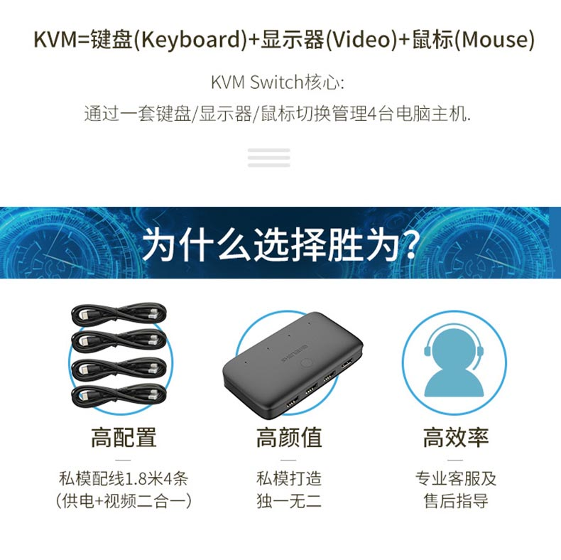 胜为4K高清4口HDMI KVM切换器__790_02