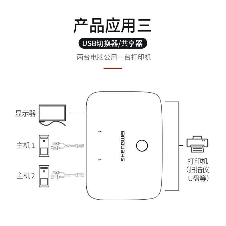 胜为4K高清HDMI KVM切换器2口KS-302H___790__06