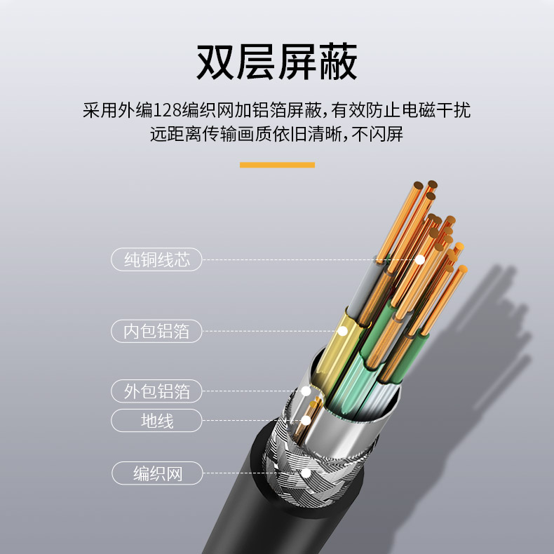 胜为4K HDMI高清线WHC4100G___06