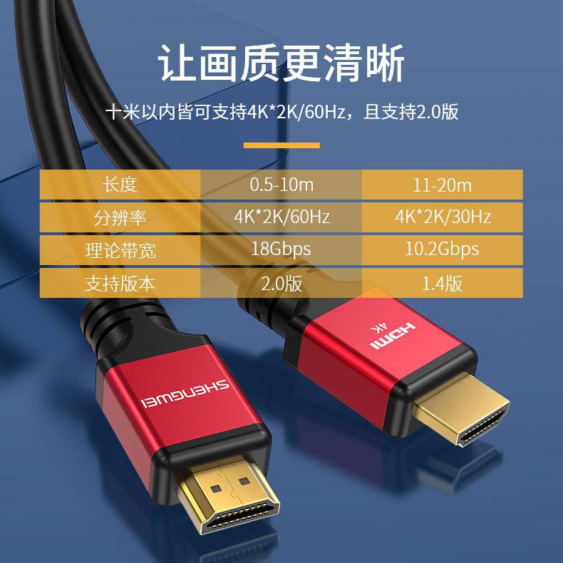 胜为4K HDMI高清线WHC4100G___10