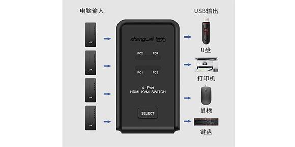KS-304H多电脑切换器连接设备-胜为品牌