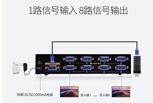 VGA视频分配器-胜为科技