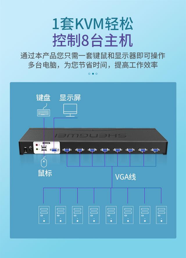 胜为8进1出KVM音视频切换器KS-1081UA_02
