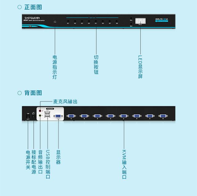 胜为8进1出KVM音视频切换器KS-1081UA_14