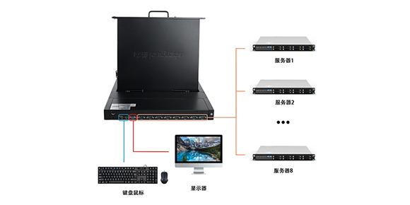 17寸led kvm切换器-深圳胜为