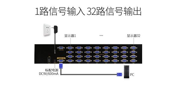 32口多电脑分配器-胜为
