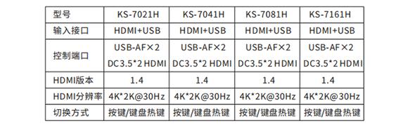 胜为HDMI KVM切换器KS-7系列产品参数介绍